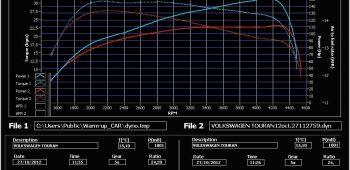 Banc de puissance Volkswagen Touran 1.6 TDI 105